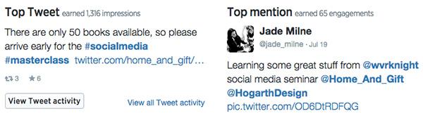 top tweet top mention