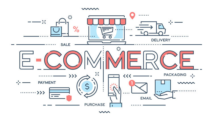 How ECommerce Website Development in India can be A Worthy Investment