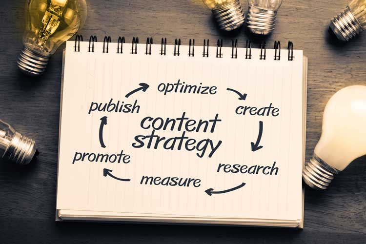 difference between great content and long form content